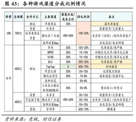 北京营商环境还将发生哪些变化?